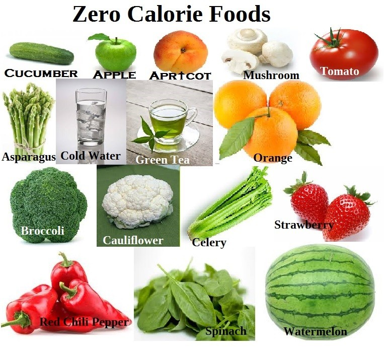 low calorie diet plan